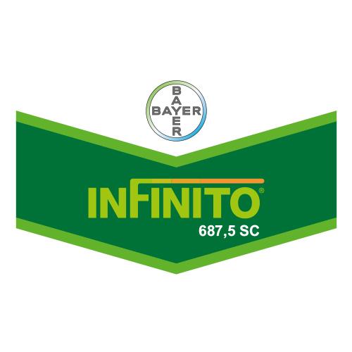 Fungicid Infinito 687 SC (1L)