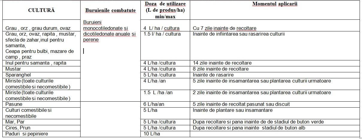 CULTURI CLINIC XPERT - Clinic Xpert ( 1L ) (GLYFOS)